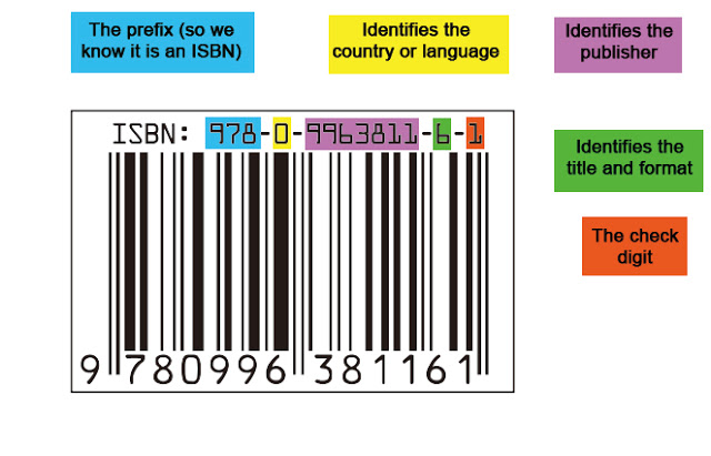 isbn numbers